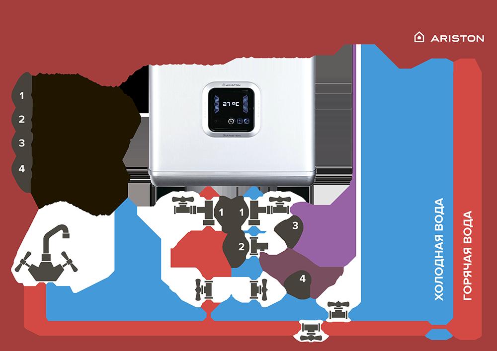 Схема подключения нагревателя воды накопительный5
